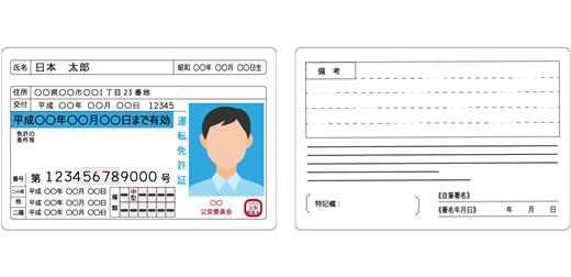 ビットフライヤー 運転免許証