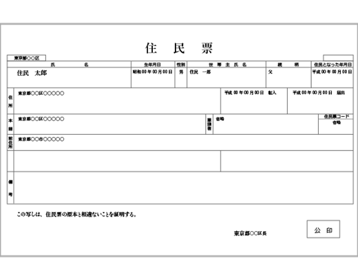 ビットフライヤー 住民票の写し