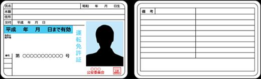 DMMビットコイン 免許証