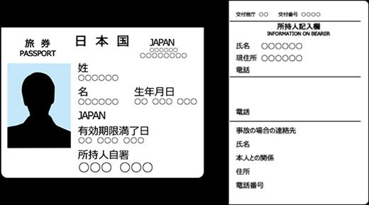 DMMビットコイン パスポート