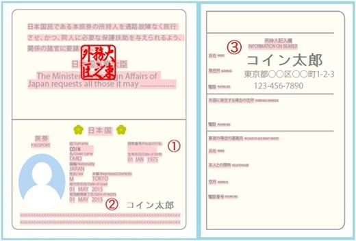 GMOコイン パスポート