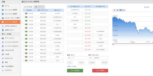 ビットフライヤー取引所画面