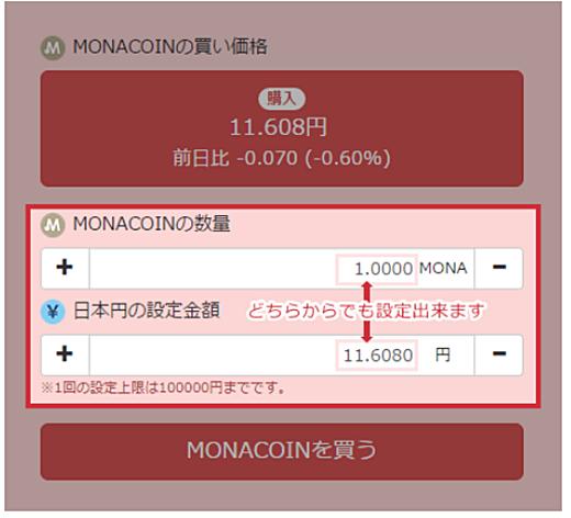 ザイフ(Zaif) モナコイン販売所画面