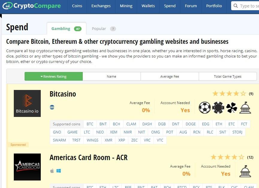 ウェブサイトやビジネスで使用される仮想通貨