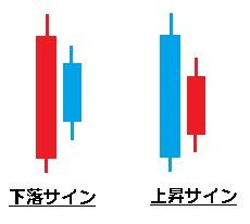 ローソク足を図解2